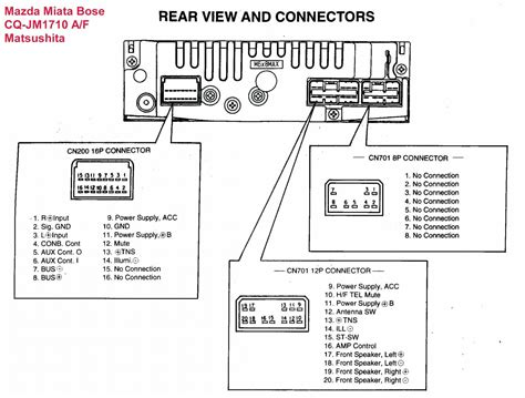 Minute Mount 1 Headlight Wiring Diagram by Fisher Plow Wiring Diagram Minute Mount 2 Untpikapps
