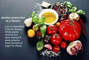 the mediterranean diet a powerhouse of health benefits