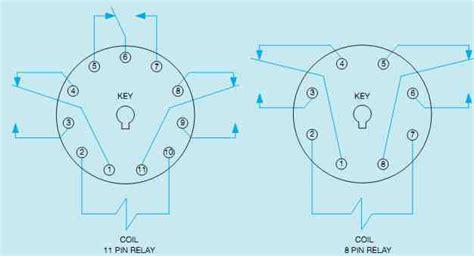industrial motor relays contactors and motor starters