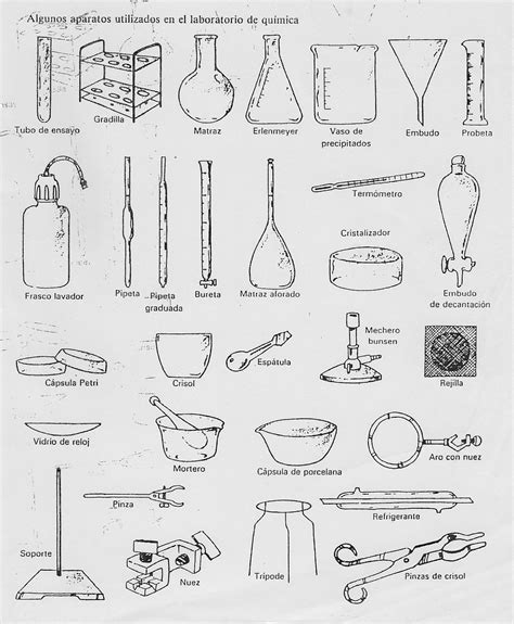 los materiales de laboratorio monografias f 237 sica y qu 237 mica 033 destilaci 211 n