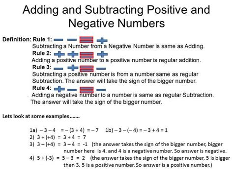 adding and subtracting positive and negative numbers 7th