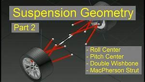 Suspension Geometry
