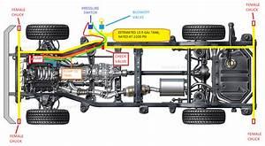 Built In Air Compressor