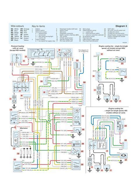 peugeot 206 cc wiring diagram pdf electronic schematics collections