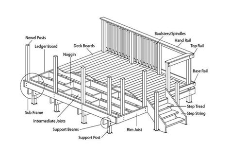 Trex Decking Support Spacing by Decking Support