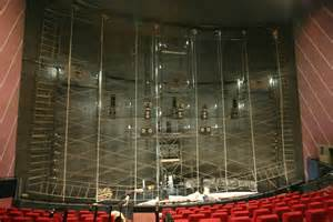 IMAX Movie Theater Screen