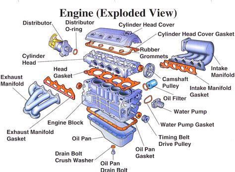 Gasoline In Car Engine Diagram by 670 Cc Predator Engine Wiring Diagram Downloaddescargar