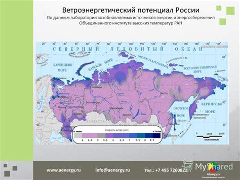 Ветроэнергетический рынок россии.