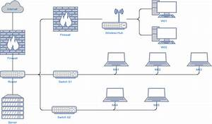 Office Network Diagram Example Network Diagram Example