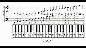 how to read sheet music for piano google search music With keyboard piano key letters