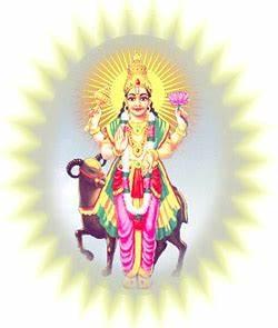 Astrological Remedies For Manglik Or Mangal Dosha Or Kuja