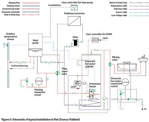 Module Employing Distributed Mini Heat Pumps With