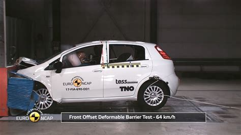 Fiat Safety Ratings by Zero Safety Rating Awarded For Fiat Punto By