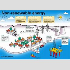 Energy Resources Costs And Benefits Geotallis
