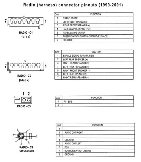 Jeep Grand Cherokee Radio Wiring Diagram Fuse Box