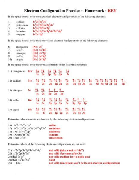 Most atoms are stable with a configuration of eight valence electrons. Electron Configuration Worksheets Answers   Electron configuration, Chemistry worksheets ...
