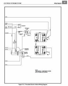 2008 Club Car Precedent Workshop Service Repair Manual