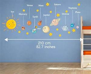 solar system decals planets with names wall stickers With nice wall decals solar system