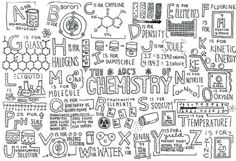 marvellous design chemistry coloring pages unusual