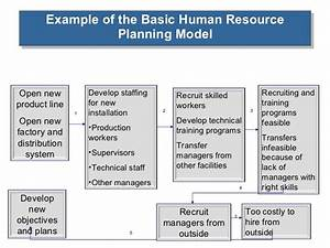 hr plan template 2017 strategic hr plan template plan With human resources action plan template