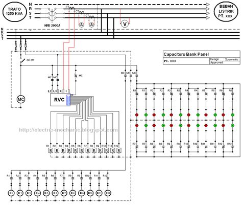 wiring diagram panel ats dan amf data set