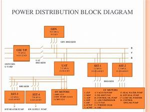 Ggel Power Distribution