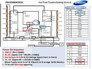 Samsung Pn51e8000gfxza Fast Track Guide Service Manual