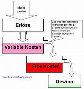 Variable Kosten Berechnen Formel : deckungsbeitragsrechnung ~ Themetempest.com Abrechnung