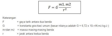 hukum gravitasi newton dalam ilmu fisika