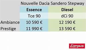 Prix Dacia Sandero Stepway Prestige : nouvelle sandero stepway ~ Gottalentnigeria.com Avis de Voitures