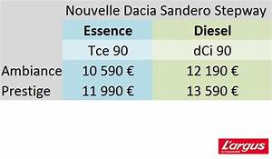 Prix Dacia Sandero Stepway Essence : dacia sandero un rapport prix prestations encore plus int ressant mondial de l 39 auto 2012 ~ Gottalentnigeria.com Avis de Voitures