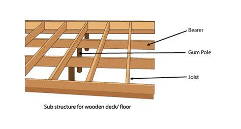 joist sizes for decks pine decking cca treated pine decking gg timbers