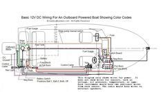 Lowe Boat Trailer Wiring Diagram by Boat Wiring Diagram Search Boat Boat Wiring