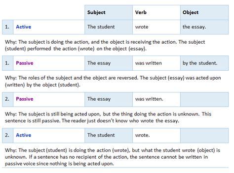 Resume Active Vs Passive Voice by Pregnancy Persuasive Essay Custom Expository Essay