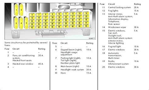 Opel Corsa Gsi Wiring Diagram by 2 Opel Omega B Fuse Box Diagram Books Of Wiring Diagram