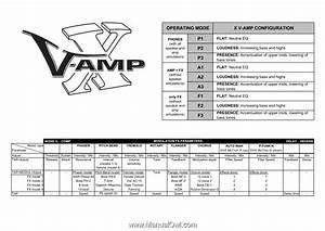 Behringer X V-amp Lx1-x
