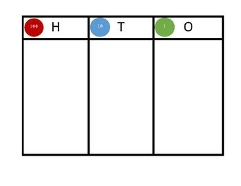 hto chart and place value disks by teacher s cove tpt