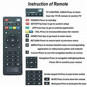 Anewish Replacement Remote Control  Tv Controller For Mxq