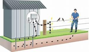 Circuit Diagram 12v New Fence