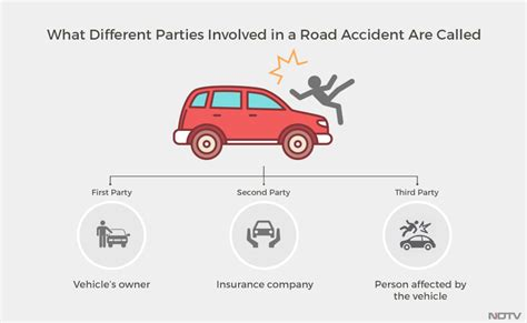 Motor Insurance Decoded All You Need To Know About
