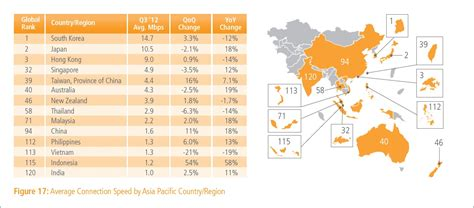 State of the Internet: Malaysia lags Thailand, but ...