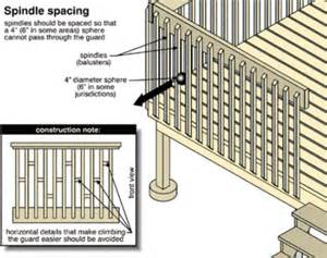deck railings annual safety check tom stachler of real