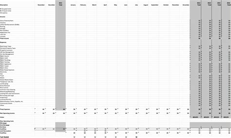 cash flow analysis template excel exceltemplates
