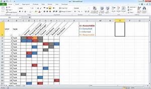 rasic template - 25 rasic template how to create a raci matrix project