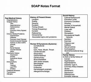 examples of soap notes pertaminico With soap notes mental health template
