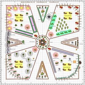 Garden Plan - 2014: Circular Vegetable Garden