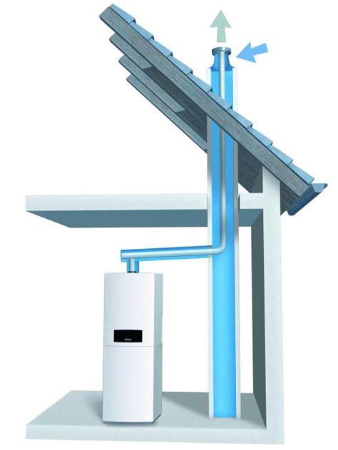gastherme abgasrohr durch wand abgasleitung f 252 r gasbrennwertheizungen mit oder ohne