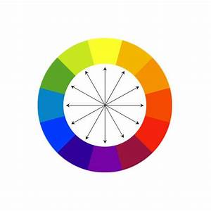 Cmyk Color Vs Rgb Color  Understanding The Differences