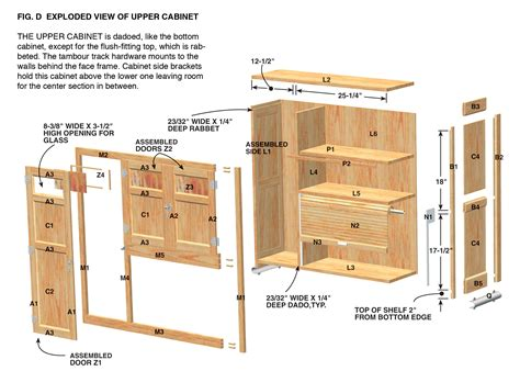 cabinet names and functions cabinet plan wood for woodworking projects shed plans