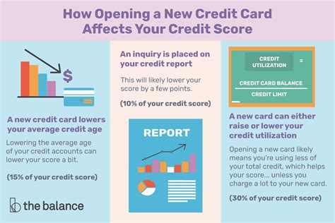 Maybe you would like to learn more about one of these? How Opening a New Credit Card Affects Your Credit Score